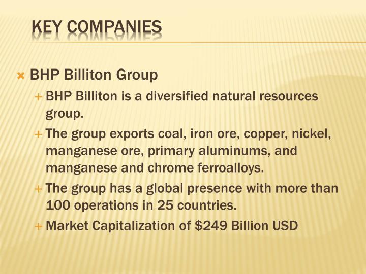 BHP Billiton Group