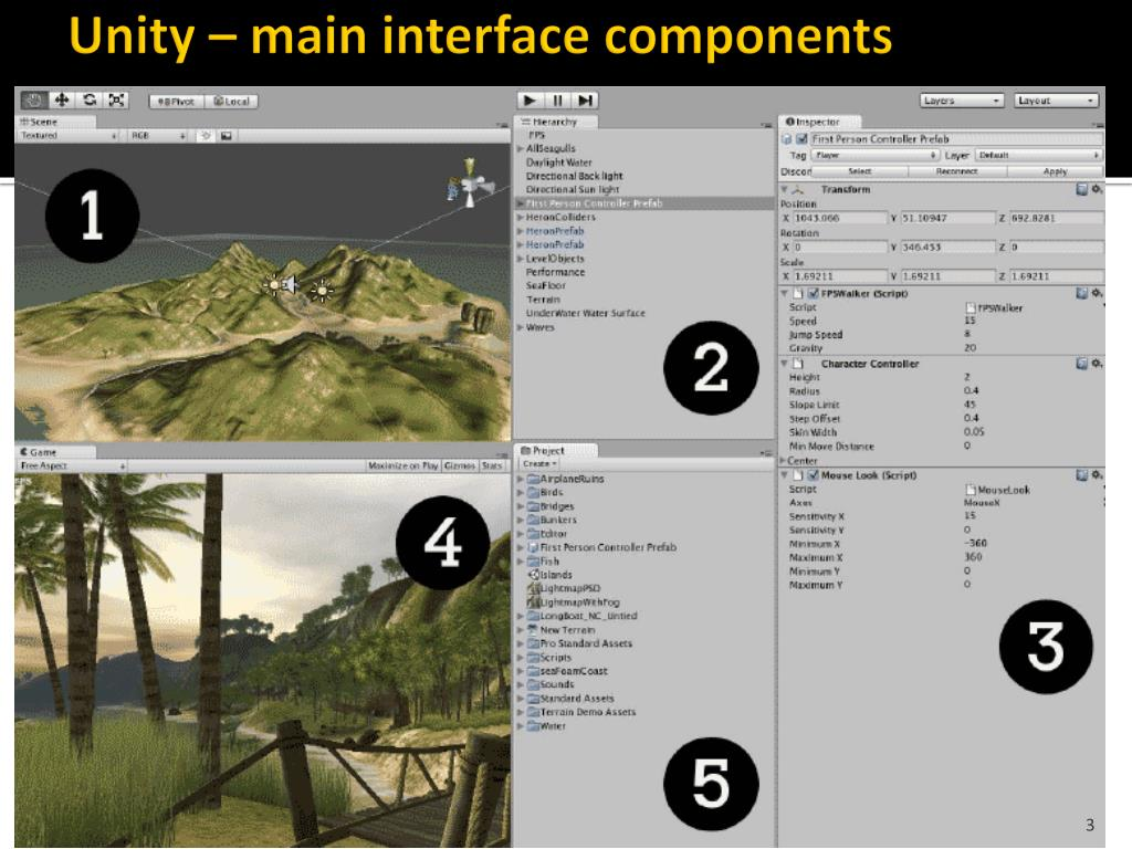 Unity Standard Assets Package