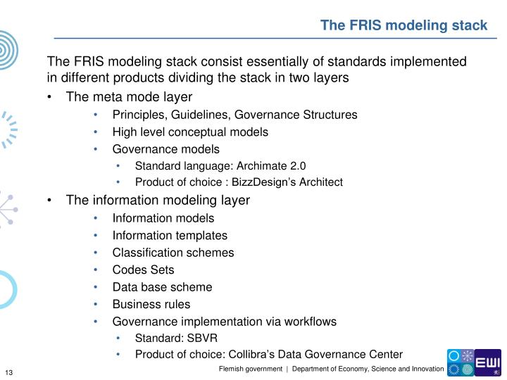 The FRIS modeling stack