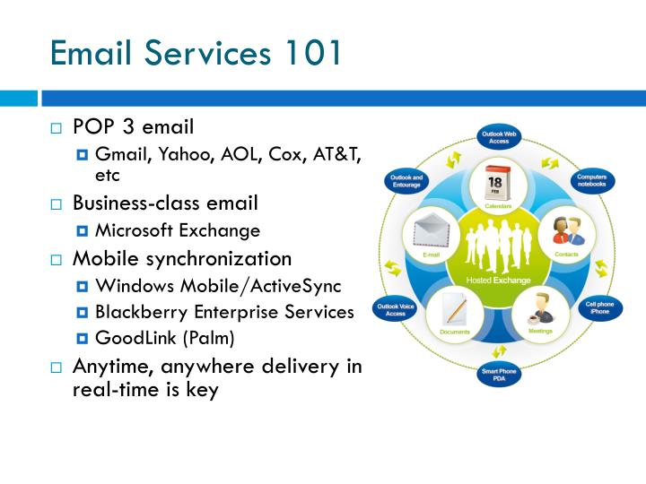 Email Services 101