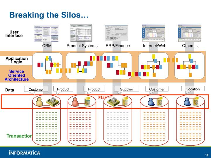 Breaking the Silos…