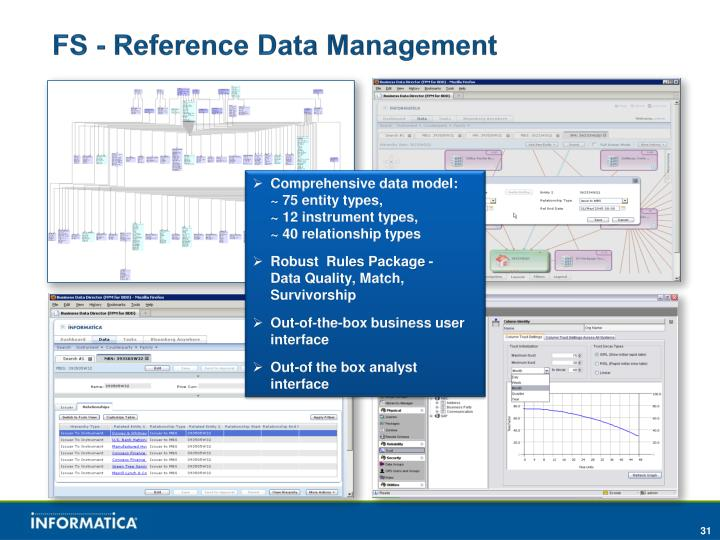 FS - Reference Data Management