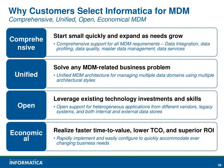 Why Customers Select Informatica for MDM
