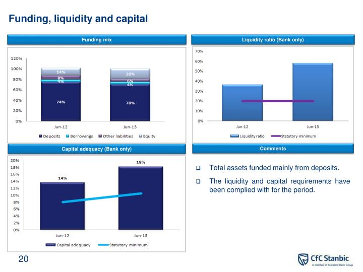 banks liquidity capital and deposits Liquidity investors and basel iii bank capital, liquidity and leverage  liquidity investors need to understand how banks will treat deposits under.