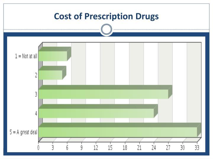 Cost of Prescription Drugs