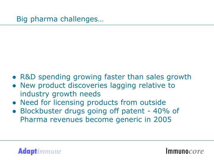 Big pharma challenges…