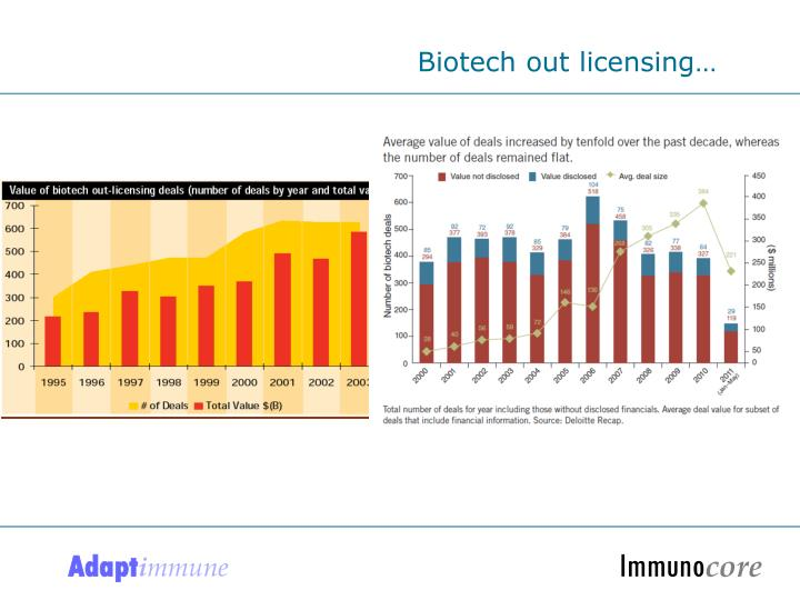 Biotech out licensing…