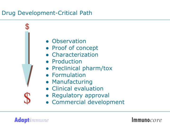 Drug Development-Critical Path