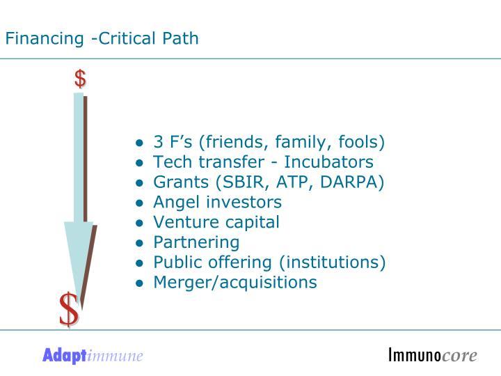 Financing -Critical Path