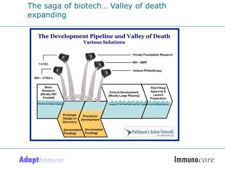 The saga of biotech