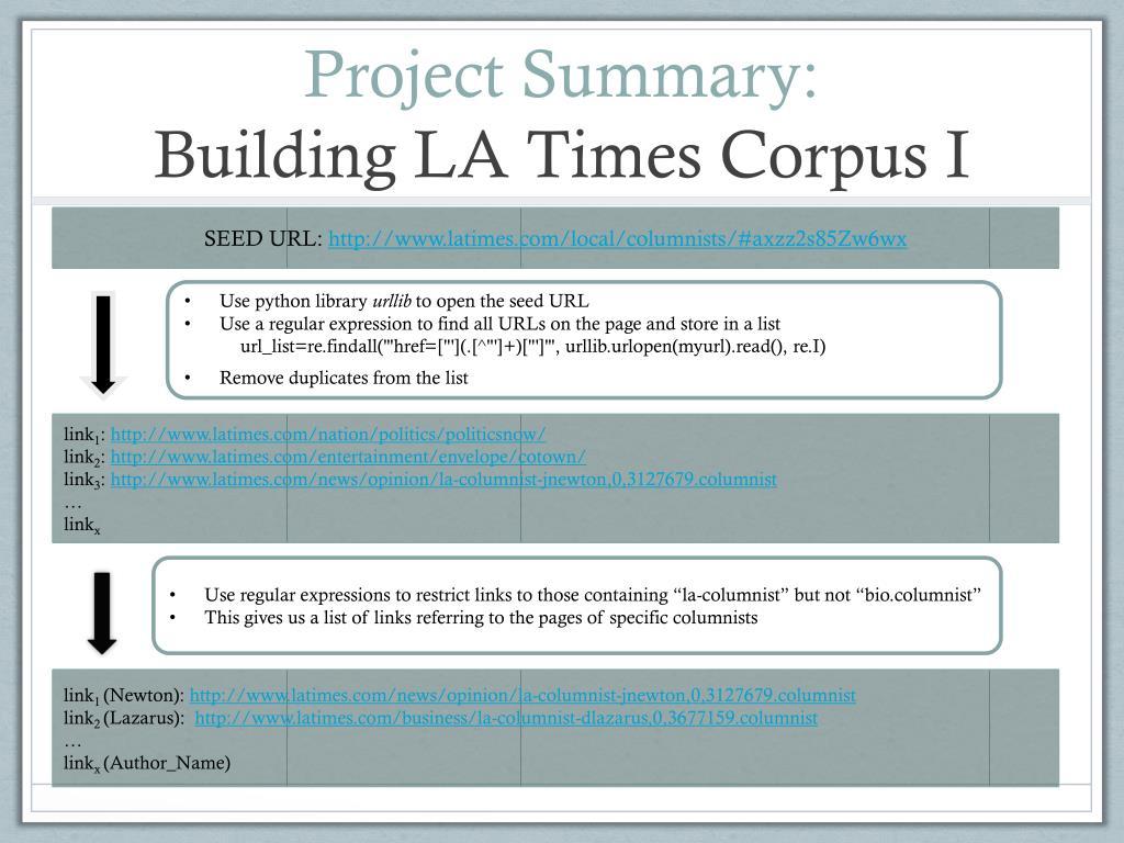 PPT - Web Corpus Construction PowerPoint Presentation - ID