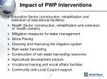 impact of pwp interventions