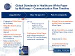 global standards in healthcare white paper by mckinsey communication plan timeline