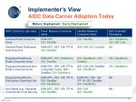 implementer s view aidc data carrier adoption today