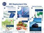 mo deployment kits1