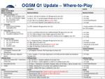 ogsm q1 update where to play