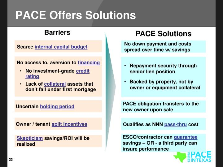 PACE Offers Solutions