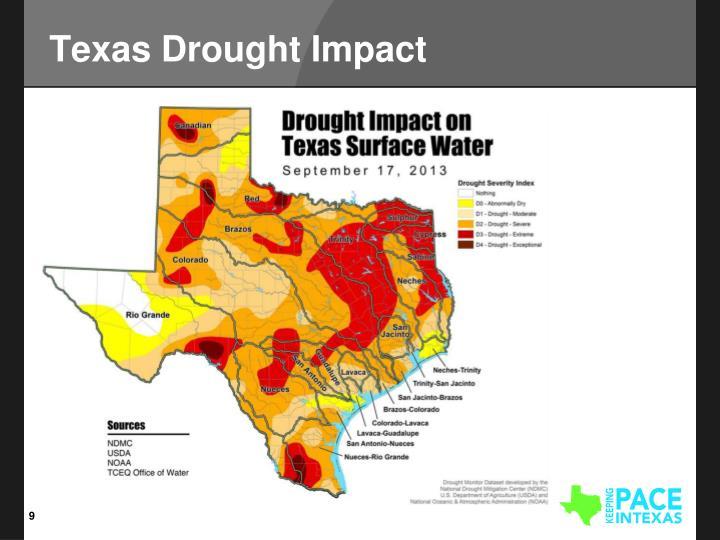 Texas Drought Impact