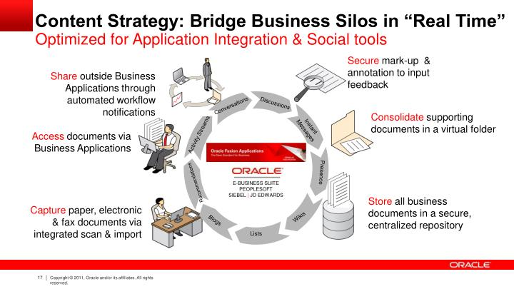 """Content Strategy: Bridge Business Silos in """"Real Time"""""""