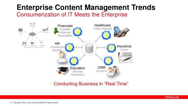 Enterprise Content Management Trends