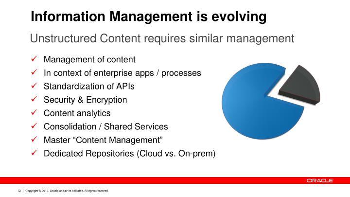 Information Management is evolving