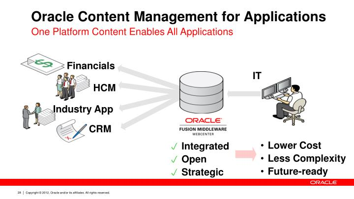 Oracle Content Management for