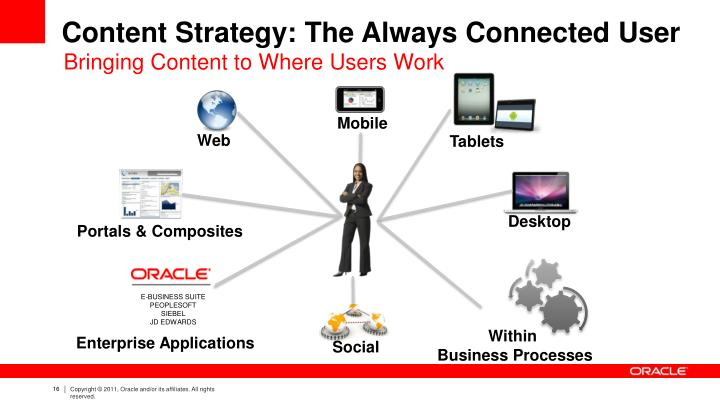 Content Strategy: The Always Connected User