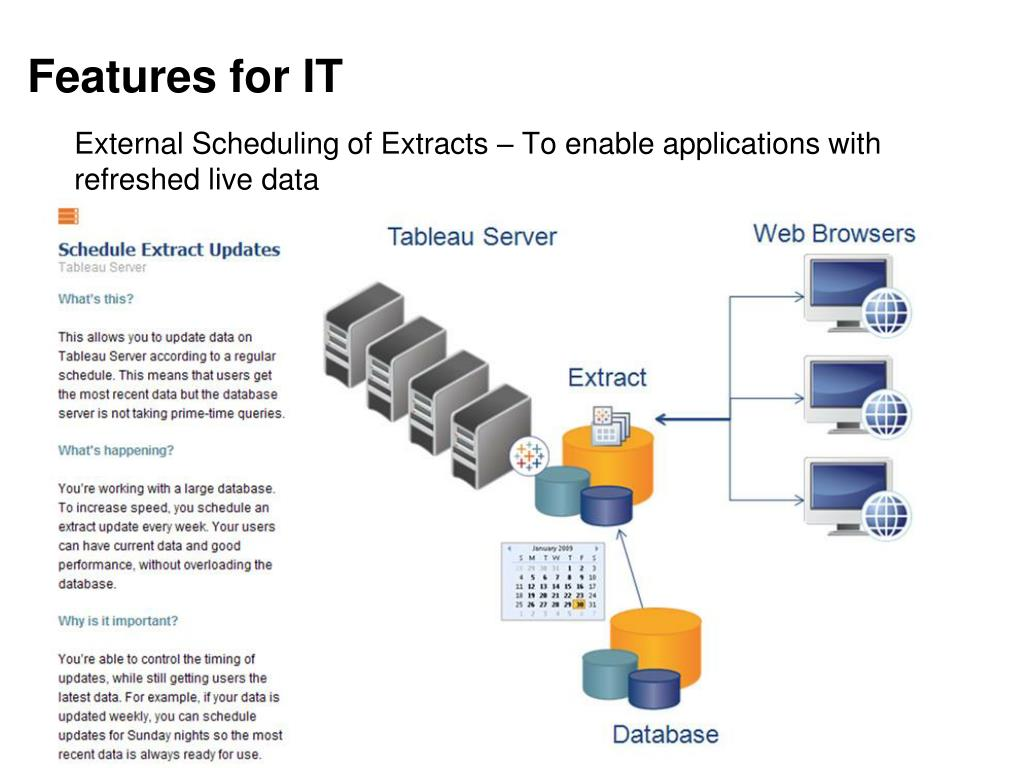 Tableau Extract Taking Long Time