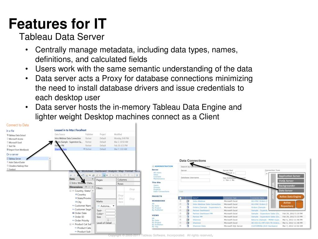 PPT - Why Tableau Server ? PowerPoint Presentation - ID:1694781