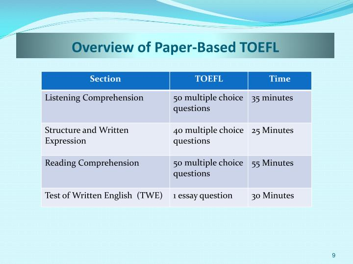 essays toefl test Toefl practice section 4: writing this section is now a standard part of the toefl ibt previously, a writing test was administered as a separate test (twe) from the paper and computer based toefl.