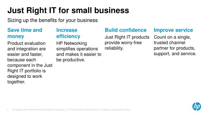 Just Right IT for small business