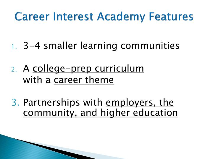 Career Interest Academy Features