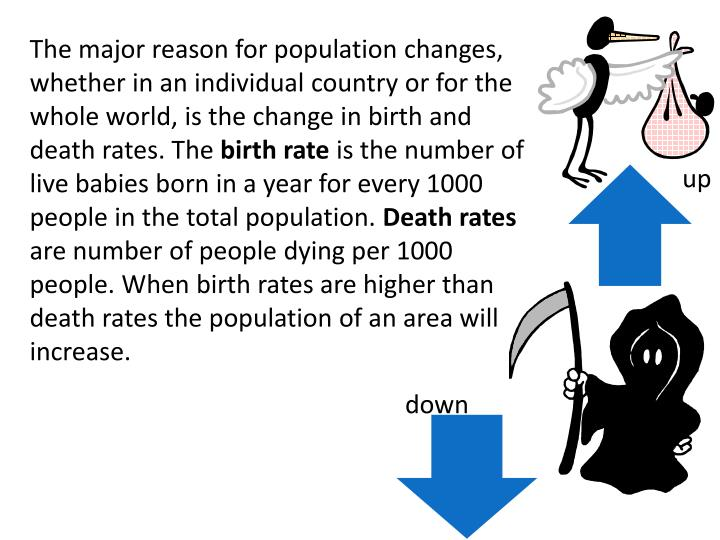 The major reason for population changes, whether in an individual country or for the whole world, is the change in birth and death rates. The