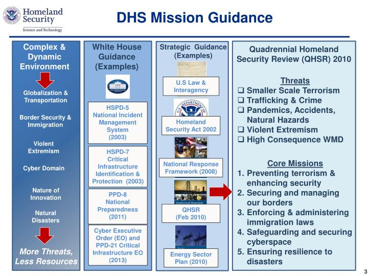 website evaluation homeland security todays attack prevention Staff reports the us department of homeland security is drafting a guide to help schools and law enforcement create targeted violence prevention plans in the wake of last month's florida school shooting that left 17 people dead.