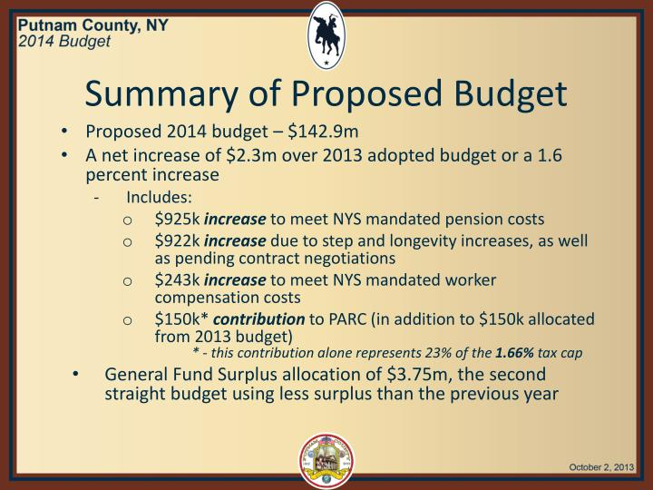 Summary of Proposed Budget