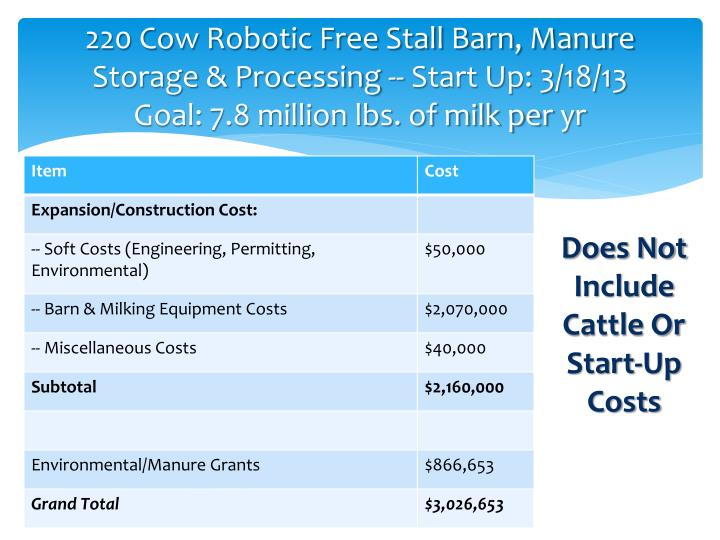220 Cow Robotic Free Stall Barn, Manure Storage & Processing -- Start Up: 3/18/13