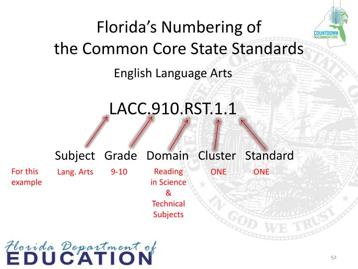 Florida's Numbering of
