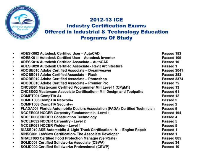2012-13 ICE
