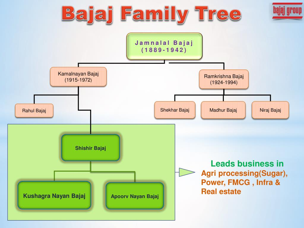 PPT - BAJAJ GROUP A renowned Indian Conglomerate PowerPoint