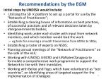 recommendations by the egm1