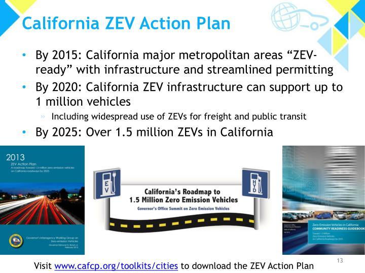 California ZEV Action Plan