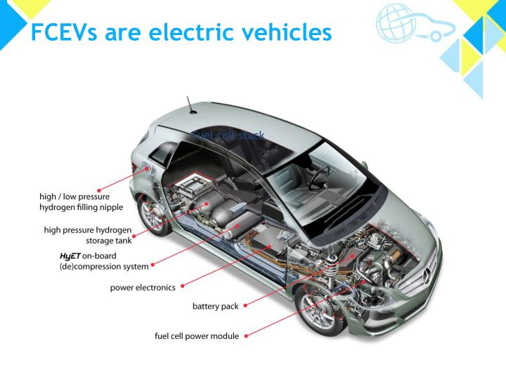 FCEVs are electric vehicles