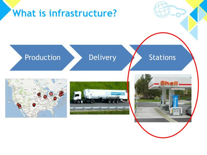 What is infrastructure?