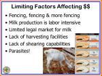 limiting factors affecting2