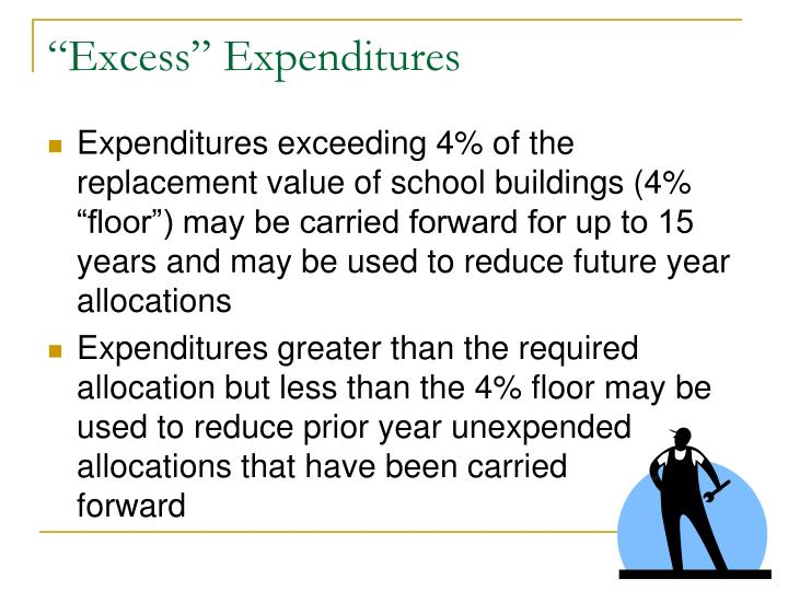 """""""Excess"""" Expenditures"""