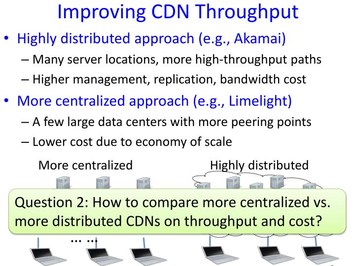 Improving CDN Throughput