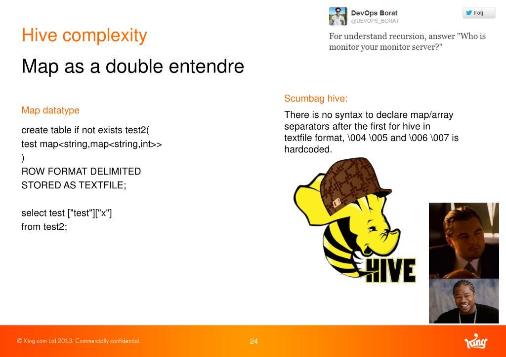 PPT - hive@king Threshing data PowerPoint Presentation - ID:1695767