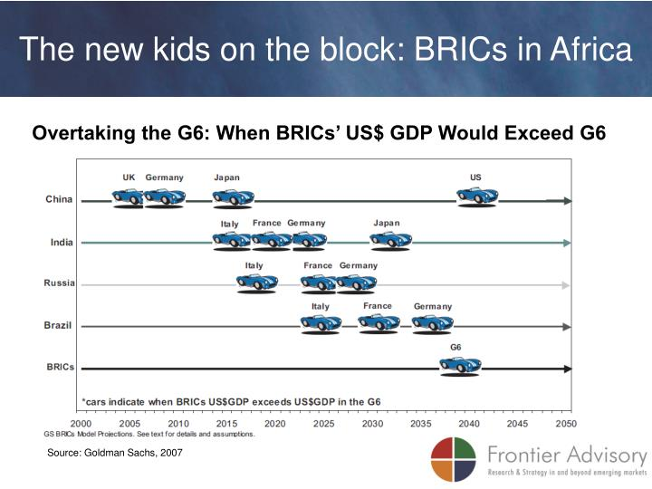 The new kids on the block: BRICs in Africa