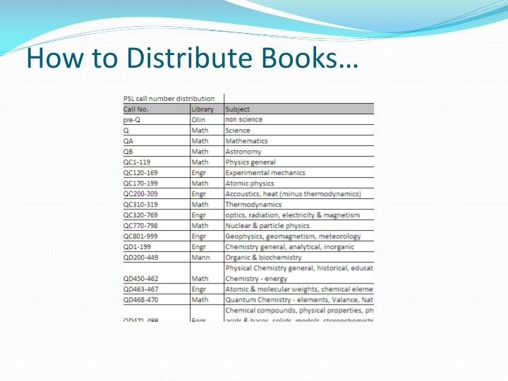 How to Distribute Books…