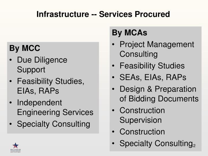 Infrastructure -- Services Procured